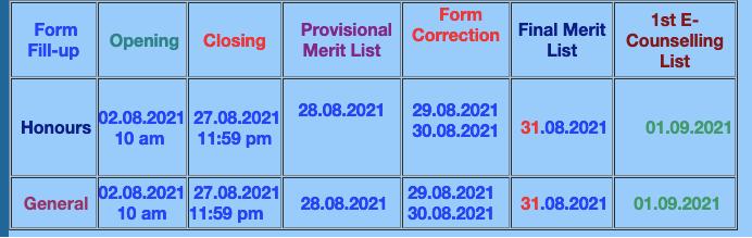 Burdwan Raj College Admission Merit List 2021-2022, burdwanrajcollege.ac.in , Burdwan Raj College Merit List 2021 (Live) ; Admission Provisional List of B.A B.Sc B.Com,